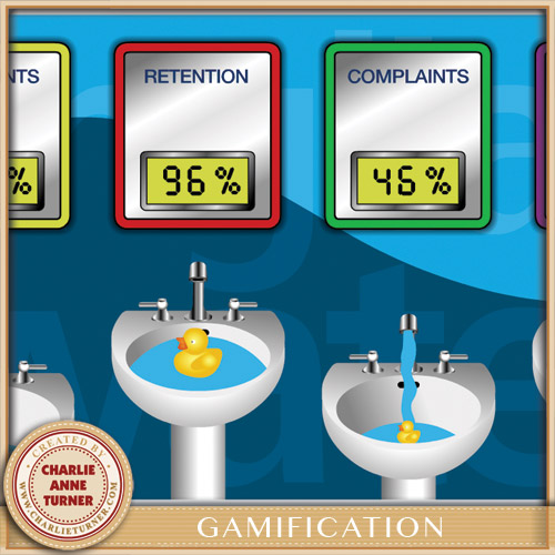 Gamification Anglian Water